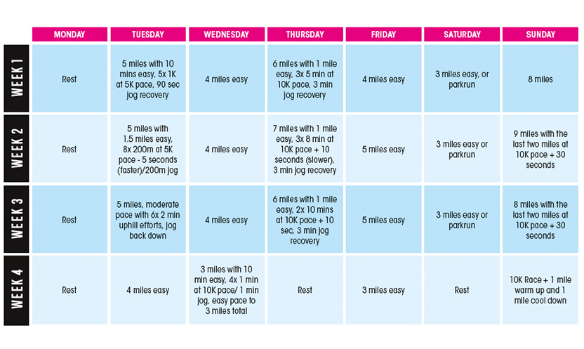 10K training plans for every runner